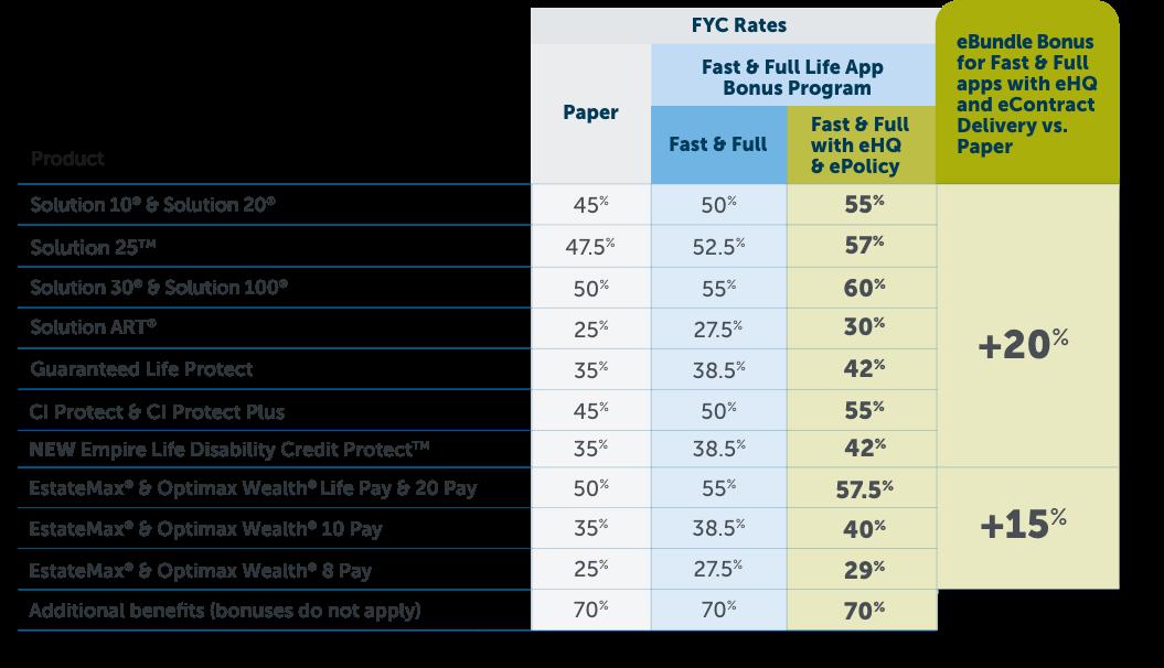 FF-DCP-table-EN