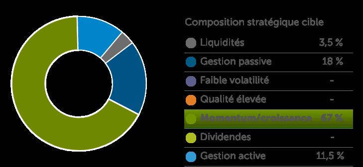 global-growth-gif-chart-fr